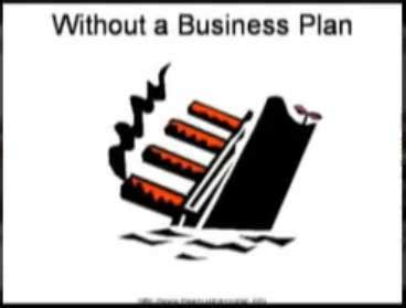 Writing business plan for bank